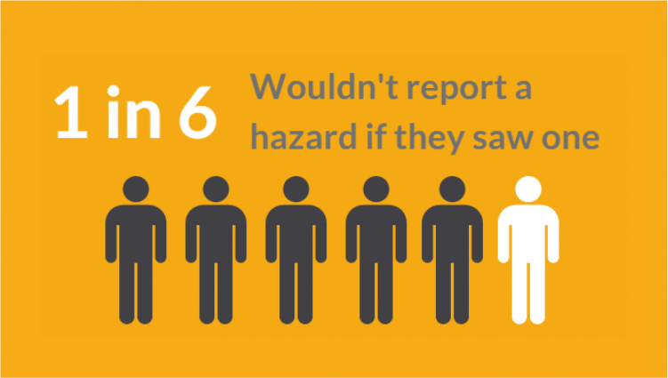 1 in 6 wouldn't report workplace hazards